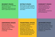 Work place design