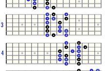 Guitar / Curiosità mie sulle chitarre...