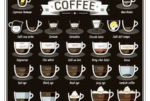 Coffee education