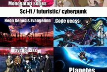 recommended animes