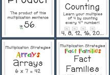 Maths / Maths' general board: different grade levels and activities