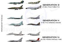 Avcı jetleri