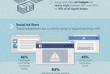 Travel Marketing Infographics