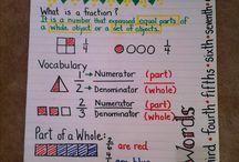 Math Activities  / by Megan McCaffrey