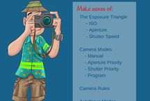 Photography Basics / Very helpful info on photography basics based on decades of photography experience.  ––– More to come!