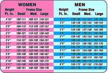 Overweight? Here is How to Tell What You Should Weigh / Everyone complains that they need to lose weight, but do you really need to? Here are the standard tables that tell you exactly where your weight falls depending on frame size. If you exceed to top range for your frame you definitely should find a diet today.Read more at www.richardlipmanmd.com