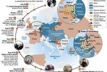 Histrory Wars