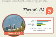 Best Places to live in U.S.