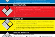 SAFETY: Chemicals