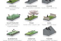 Desain lanskap