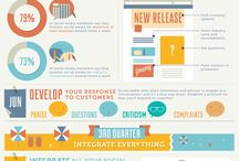 SoMe infographics / Social media knowledge