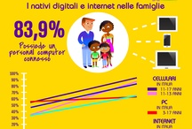 Digital Kids&Mom