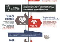 Social Customer Service / by Str8talk Social Media