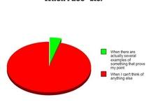 Pie-charts