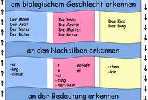 Der,Die,Das und Substantiven  Germana
