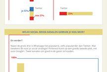 Our homemade infographics / Door ons gemaakte infographics. Ontworpen naar aanleiding van onderzoeken van Het Stel. www.het-stel.nl (in Dutch)