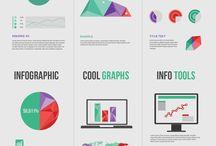 Graph styles