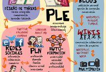 PLE / by Presentación Ortega