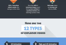 Video Marketing Ideas And YouTube Marketing Tips / Discover video marketing tips and youtube marketing strategies and cheat sheets. FOLLOW for more on video marketing ideas, youtube marketing strategy, video marketing infographic, youtube marketing cheat sheets, video marketing business, youtube marketing tips, video marketing 2018, youtube marketing ideas, video marketing tools, youtube marketing make money, video marketing youtube, youtube marketing infographic, video marketing examples, youtube marketing articles #videomarketing