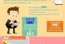 BADAN AMIL ZAKAT Provinsi Jawa Timur / Head Office: Jl Ry Dukuh Kupang 122-124 Surabaya Web  : www.bazjatim.org Email : admin@bazjatim.org  BAZ Jatim,  mengelola dana Zakat, Infaq & Shodaqoh anda secara Amanah & Profesional
