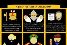 Informações sobre Argentina