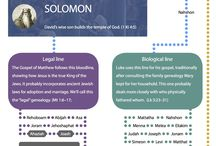 bible infograpfic