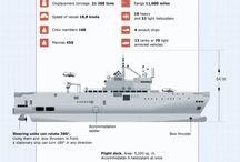 Laivasto / Navy
