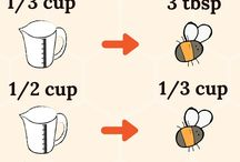 Replace Sugar with Honey Chart