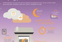 heathcare & technology / by Orange Business