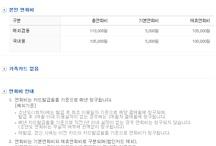 Samsung biz3+