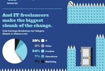 Infographics Web Design