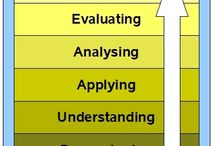 Revised Bloom's Taxonomy / This board is about understanding revised Bloom's Taxonomy in a brief.