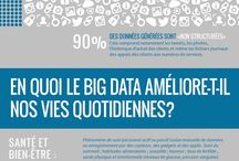 Big data / data visualisation / Big data / data visualisation