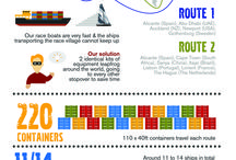 Volvo Ocean Race Infographics / by Volvo Car South Africa