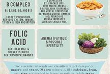 Home Health Remedies
