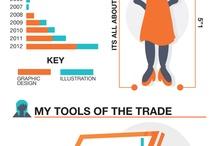 Infographics - Visual Awesomeness