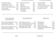 Kampaamo Eira ja Maria Oy / Kampaamo Eira ja Maria Oy - Edullinen Parturi-Kampaamo Vantaan Korsossa! Parturi-ja kampaamopalvelut ammattitaidolla jo yli 20 vuoden kokemuksella. Nettiajanvaraus avoinna 24h https://www.varaaheti.fi/kampaamoeirajamariaoy