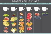 Banting Fruit