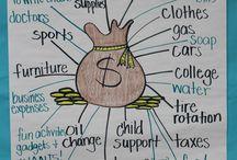 financna gramotnost