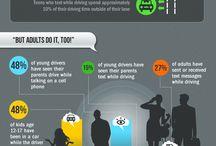 Honda Infographics / by Tom Kadlec Honda