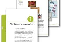 Infographics / Infographics gathered by VizWorld.com