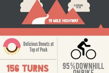 Colorado Springs Infographs