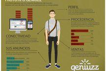 Infograficos Geniuzz / #Infograficos http://www.geniuzz.com/blog/infografias/