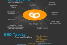 SEO Infographics / Collection of best SEO related infographics