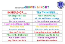 Growth Mindset/Resilience