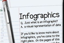 Infographics for Education / by Melissa Broome