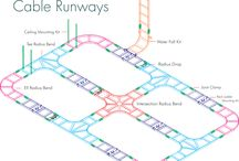 Cable Runway