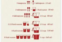Cooking measurements