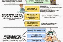 MAPAS MENTAIS-DIREITO PENAL