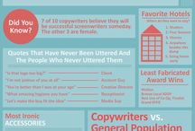Copywriting  / Style and tips for Copywriters... advertising/print/broadcast